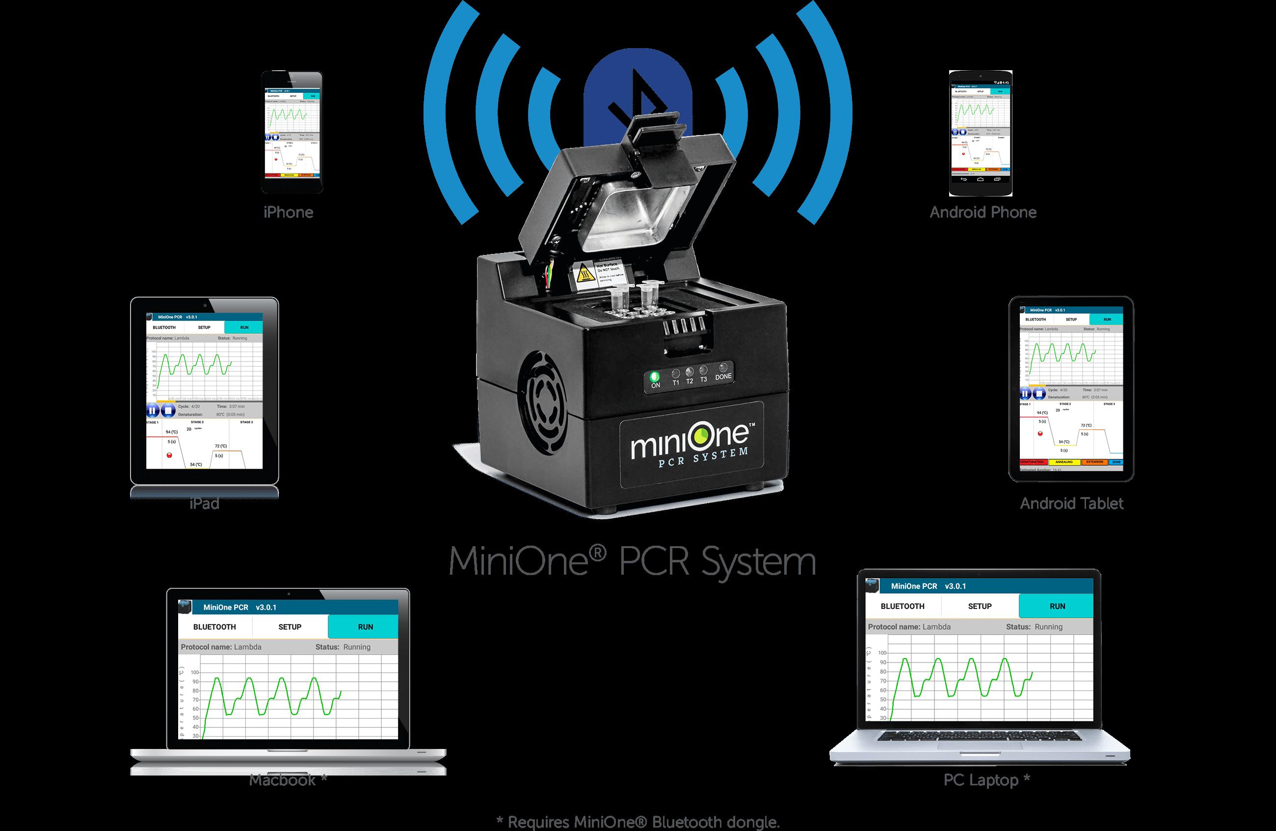 MiniOne® PCR System (Bluetooth Compatible)