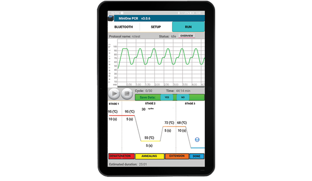 PCR Mobile App for Android Tablet